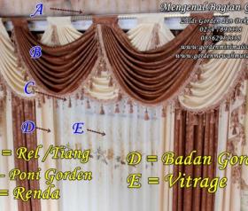 Mengenal bagian gorden dan fungsi dari bagian gorden